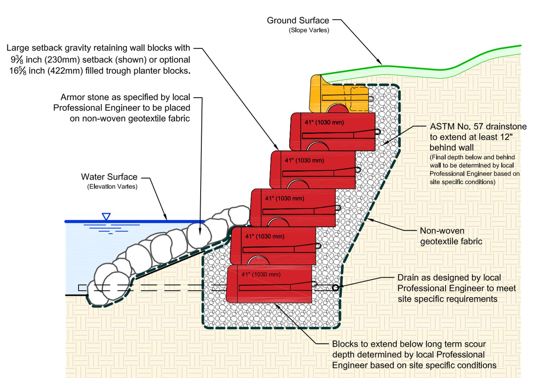Wall detail of large batter sea wall using Redi-Rock