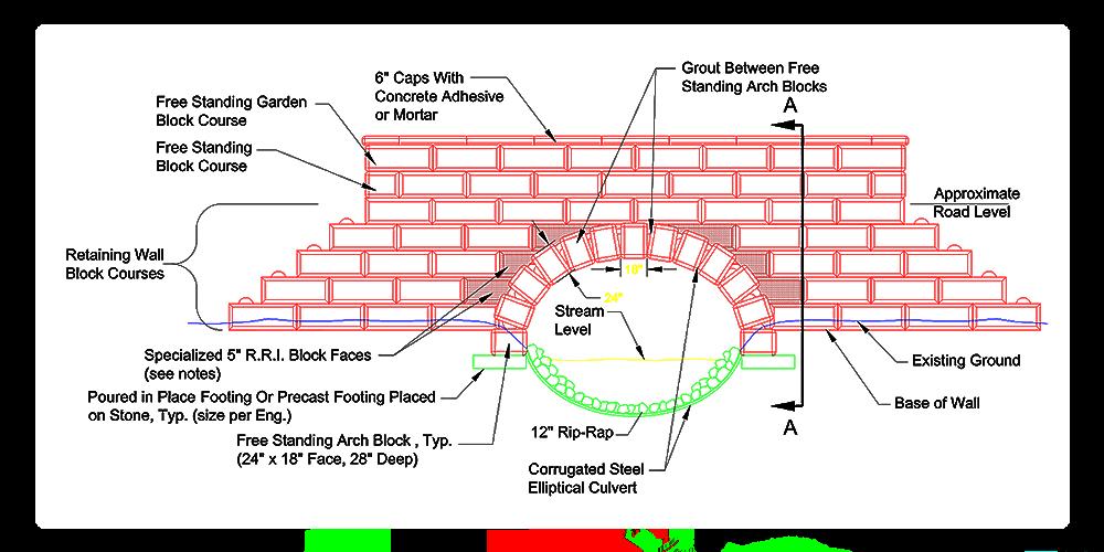 Culvert Construction Detail