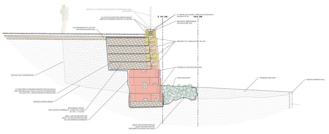 RR_Case-Study-218_Lake-Michigan_XL_Design.jpg
